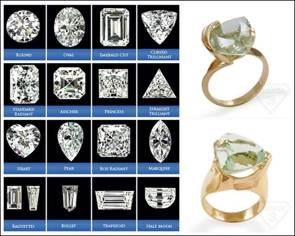 Менее распространенные формы огранки бриллиантов  кушон, фландерс,  люцер,юбилей 190159cd8ab